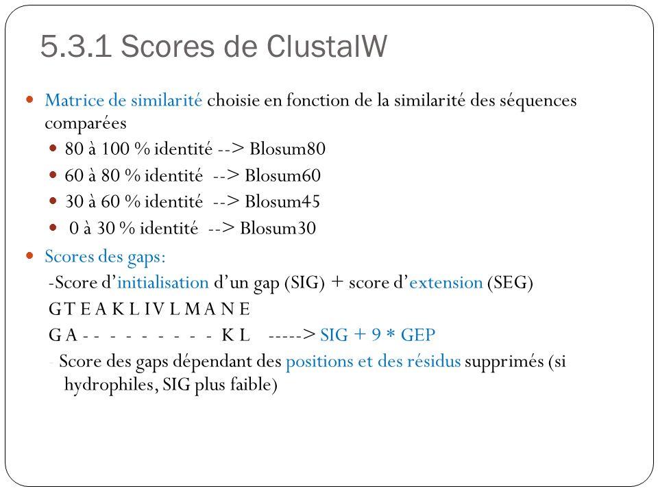 5.3.1 Scores de ClustalW Matrice de similarité choisie en fonction de la similarité des séquences comparées.
