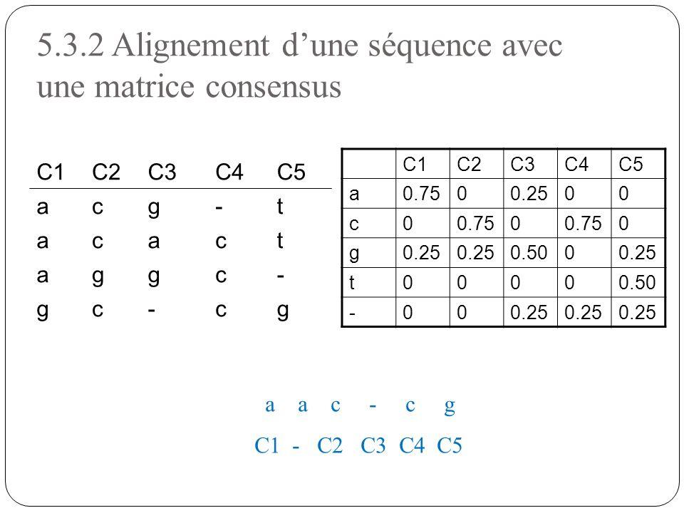 5.3.2 Alignement d'une séquence avec une matrice consensus