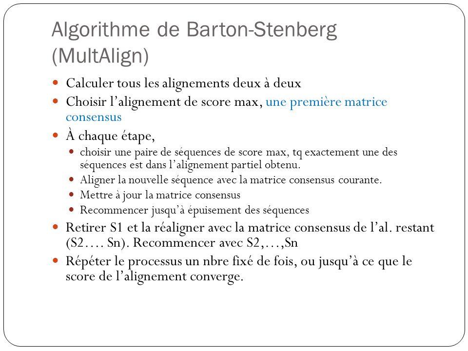 Algorithme de Barton-Stenberg (MultAlign)
