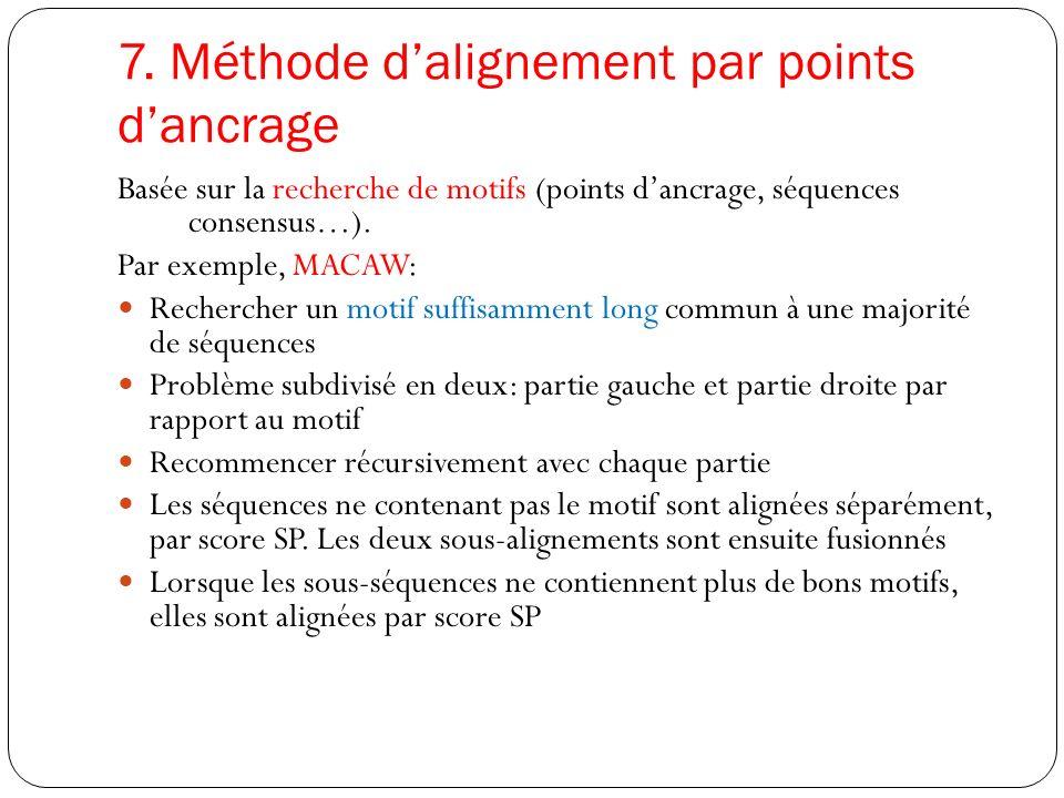 7. Méthode d'alignement par points d'ancrage