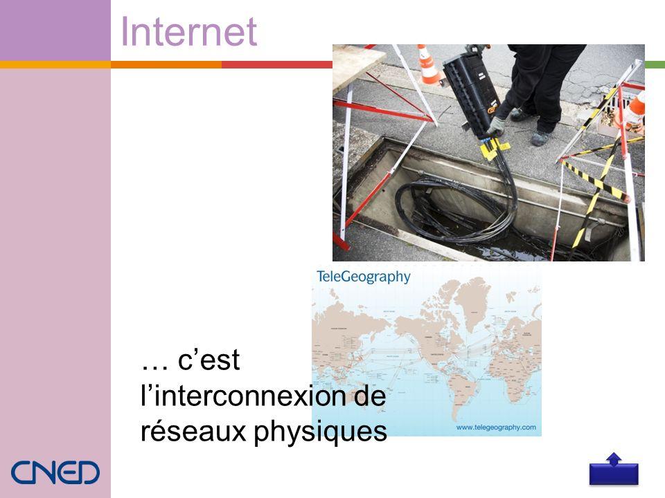 Internet … c'est l'interconnexion de réseaux physiques
