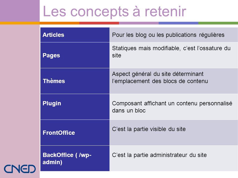 Les concepts à retenir Articles