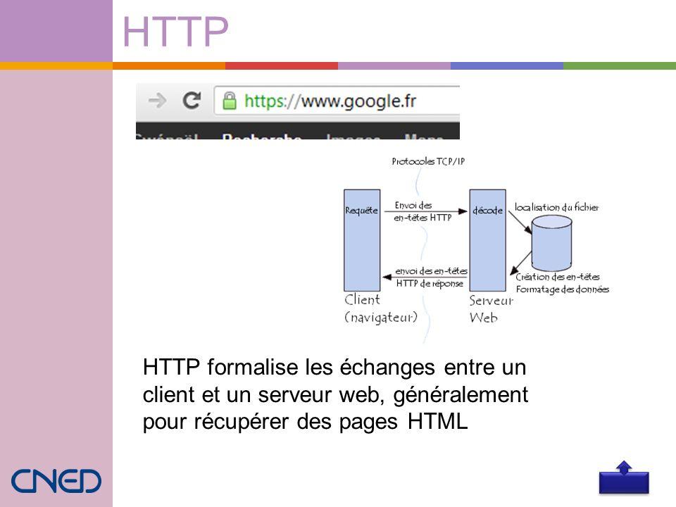 HTTP HTTP formalise les échanges entre un client et un serveur web, généralement pour récupérer des pages HTML.