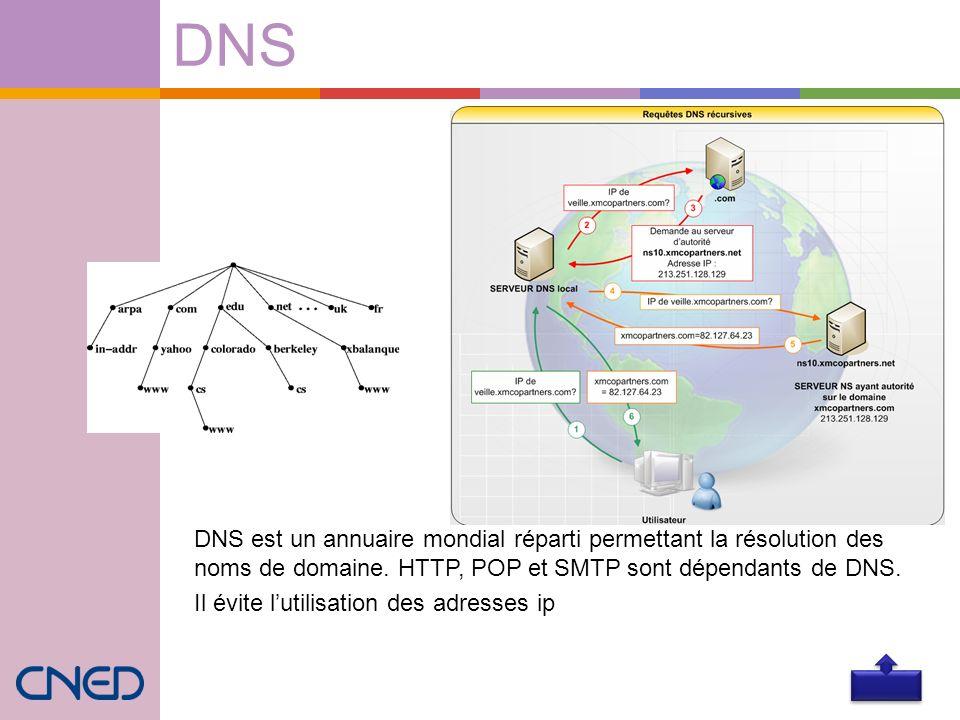 DNS DNS est un annuaire mondial réparti permettant la résolution des noms de domaine. HTTP, POP et SMTP sont dépendants de DNS.