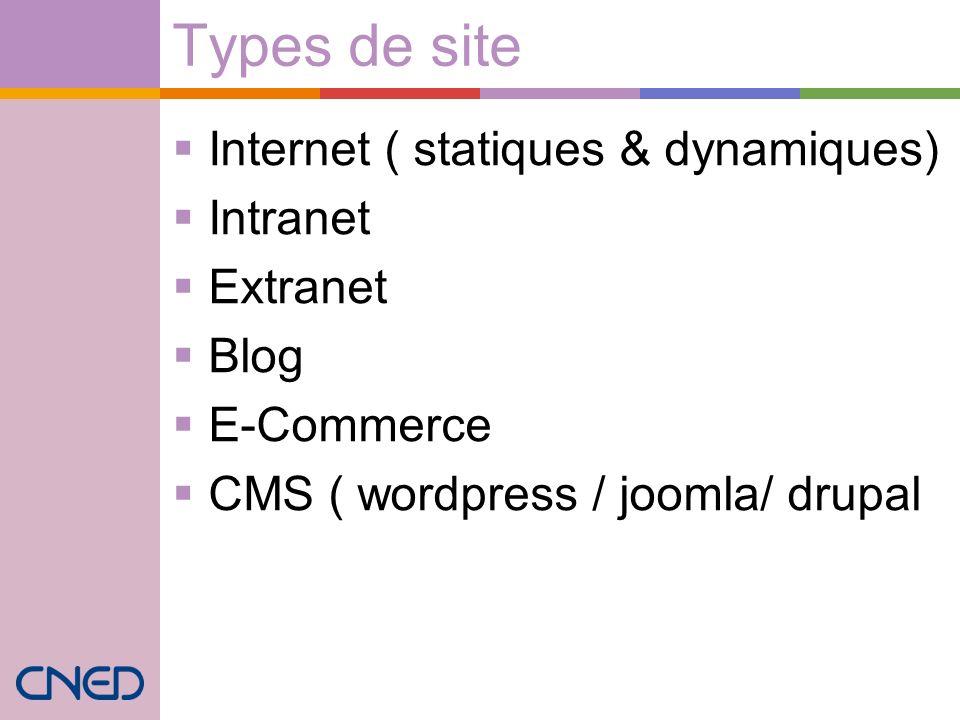 Types de site Internet ( statiques & dynamiques) Intranet Extranet