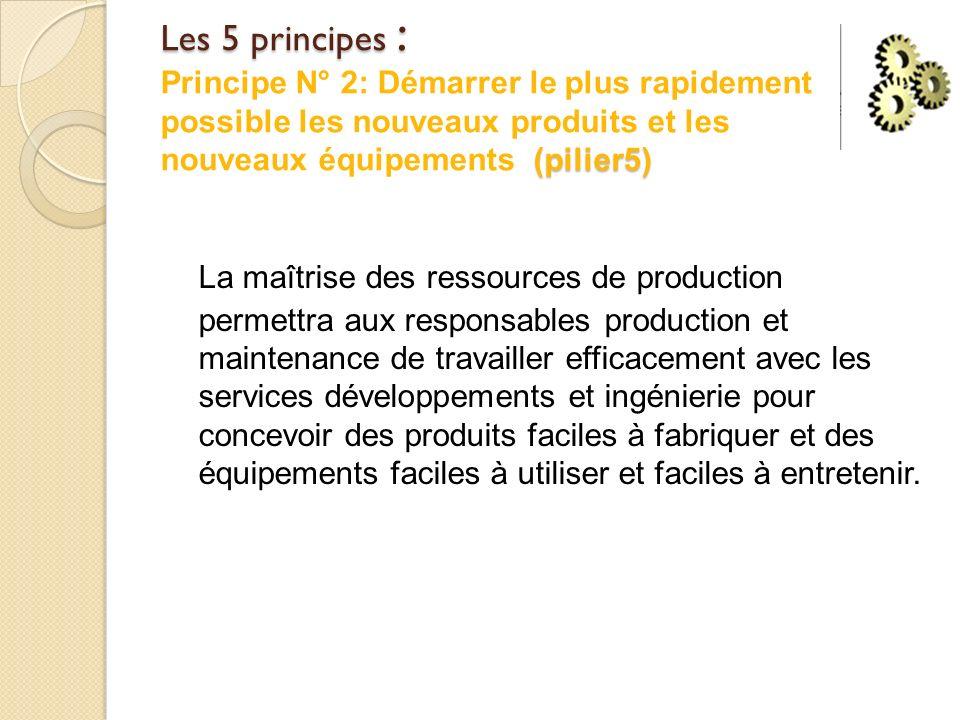 Les 5 principes : Principe N° 2: Démarrer le plus rapidement possible les nouveaux produits et les nouveaux équipements (pilier5)