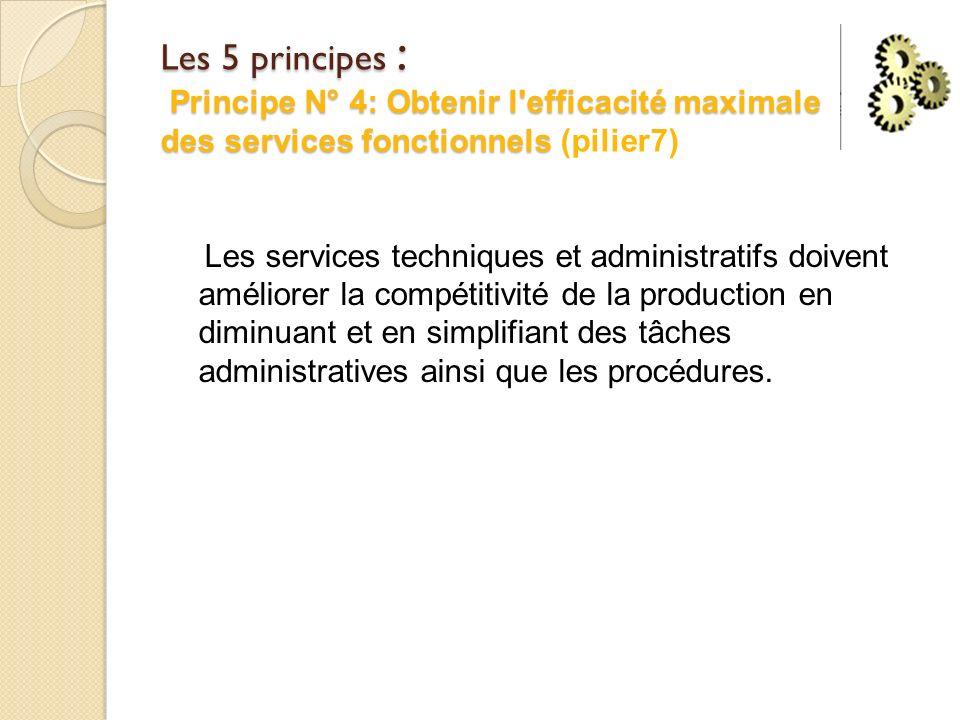 Les 5 principes : Principe N° 4: Obtenir l efficacité maximale des services fonctionnels (pilier7)