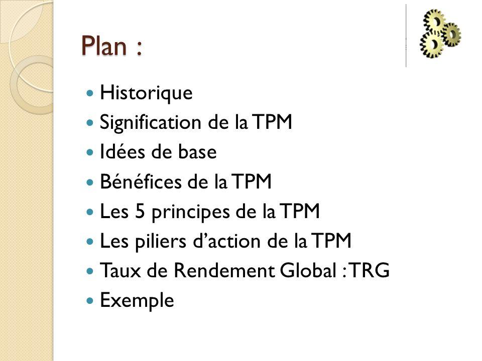 Plan : Historique Signification de la TPM Idées de base