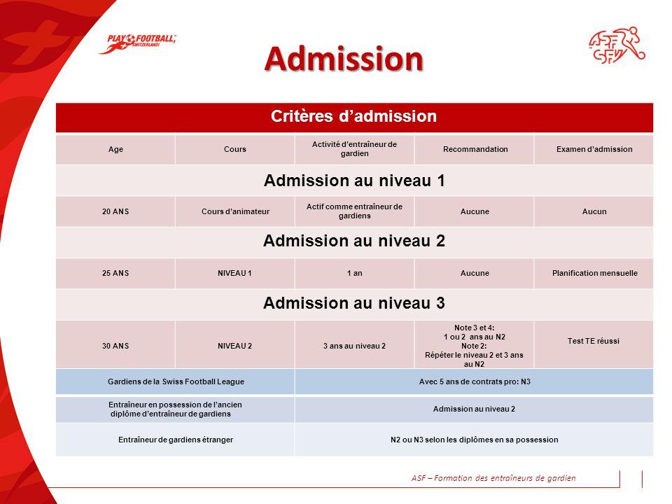 Admission Critères d'admission Admission au niveau 1