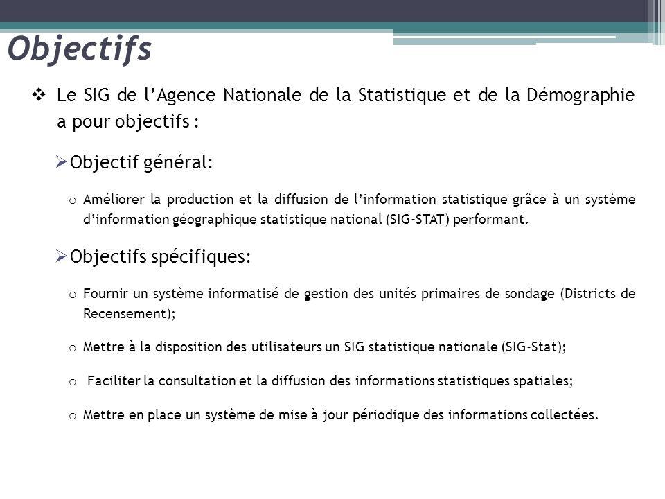 Objectifs Le SIG de l'Agence Nationale de la Statistique et de la Démographie a pour objectifs : Objectif général: