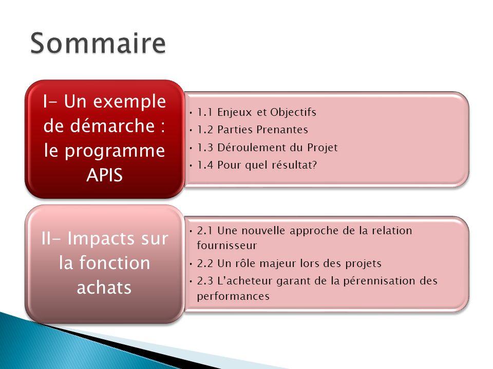 Sommaire I- Un exemple de démarche : le programme APIS