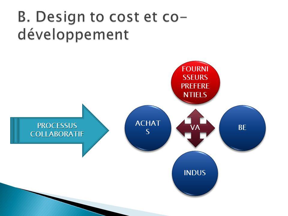 B. Design to cost et co-développement