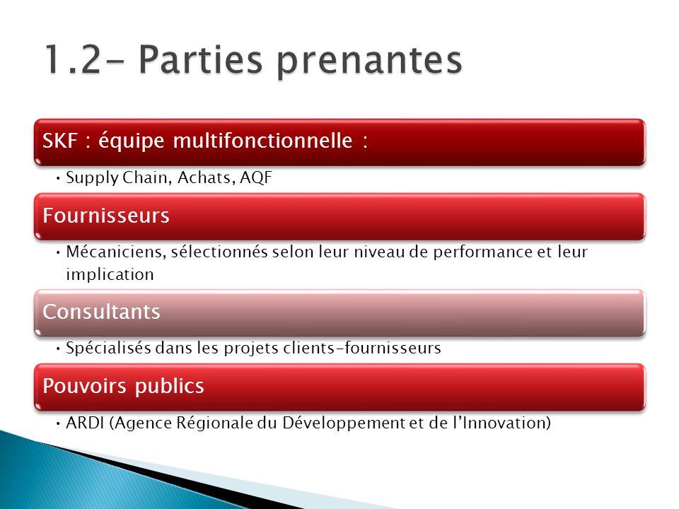 1.2- Parties prenantes SKF : équipe multifonctionnelle : Fournisseurs