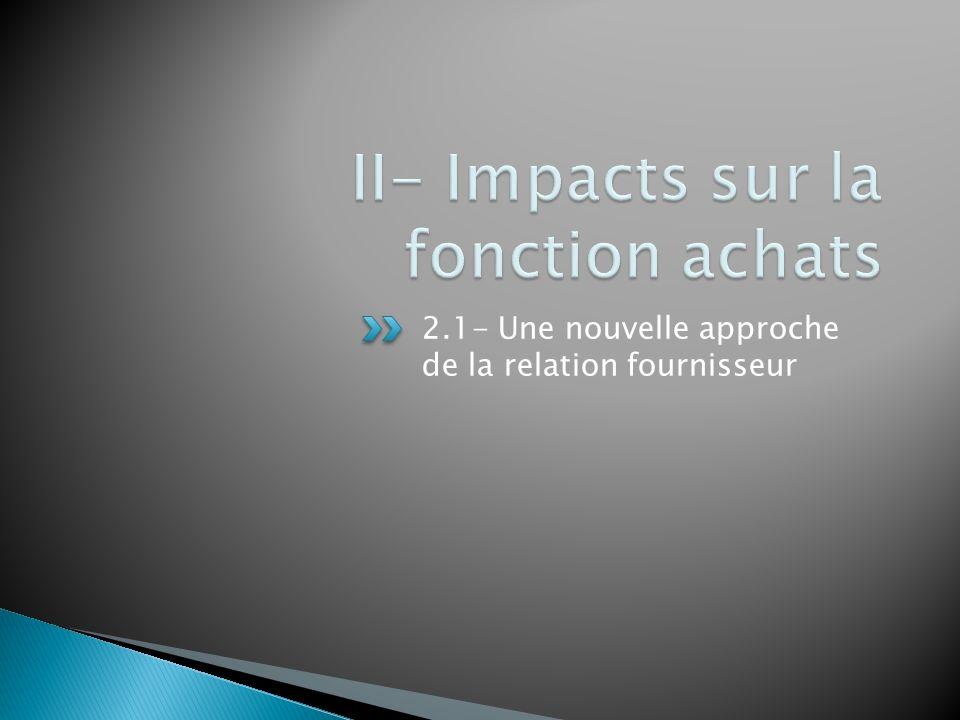 II- Impacts sur la fonction achats