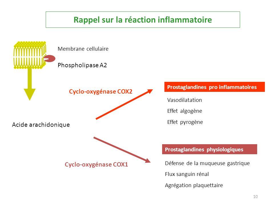 Rappel sur la réaction inflammatoire