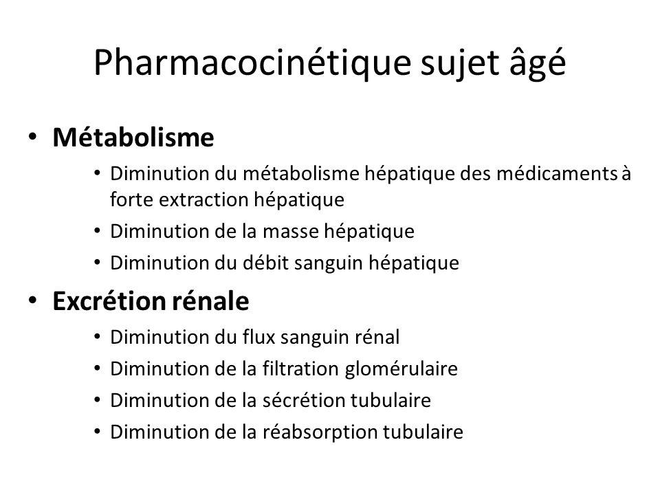 Pharmacocinétique sujet âgé