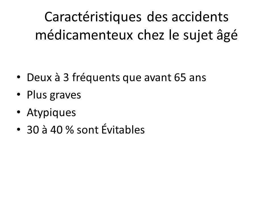 Caractéristiques des accidents médicamenteux chez le sujet âgé
