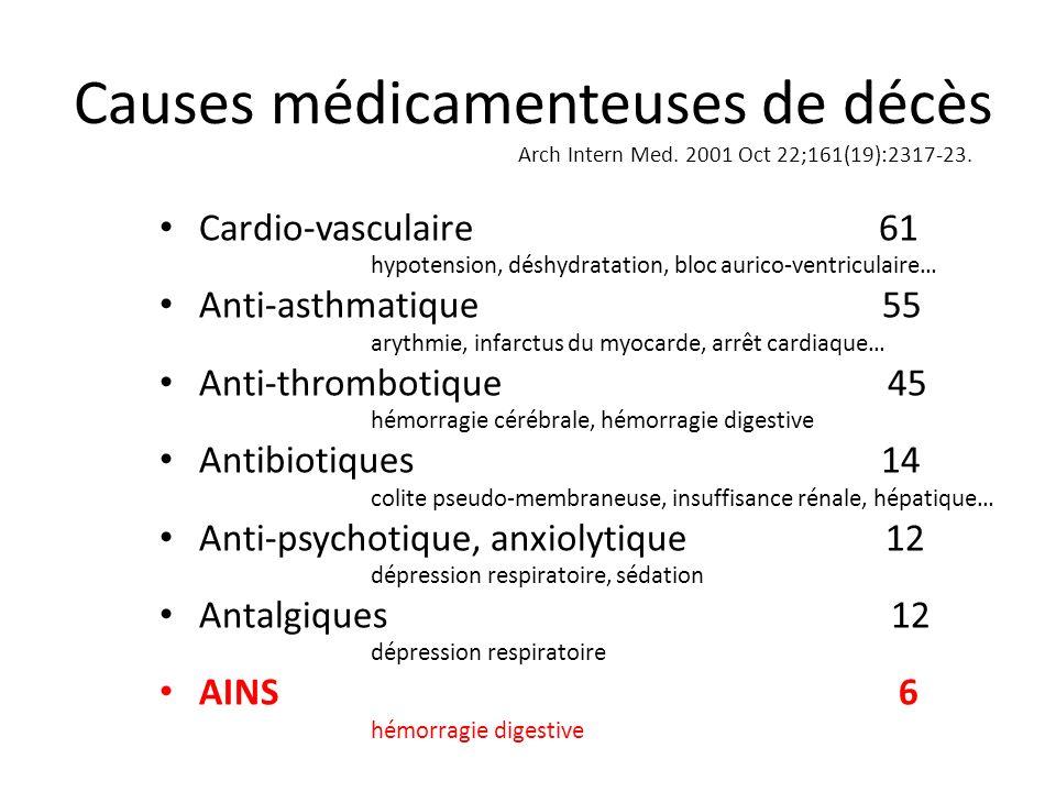 Causes médicamenteuses de décès. Arch Intern Med