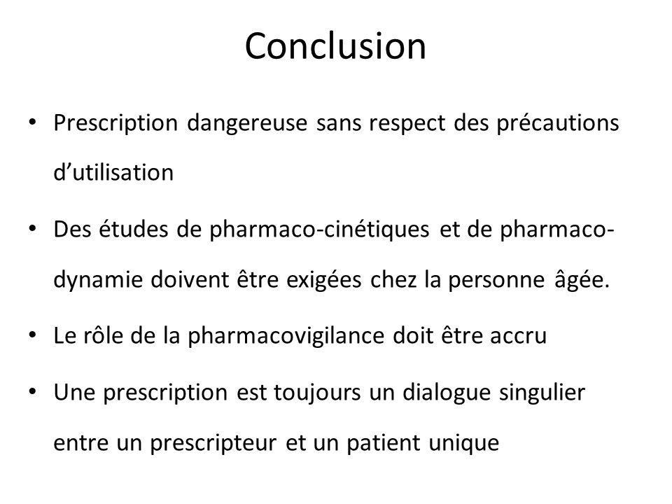 Conclusion Prescription dangereuse sans respect des précautions d'utilisation.