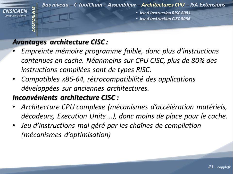 Avantages architecture CISC :