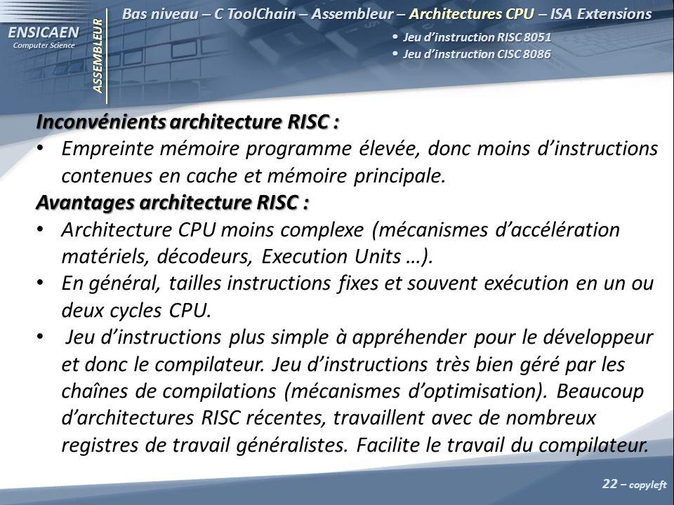 Inconvénients architecture RISC :