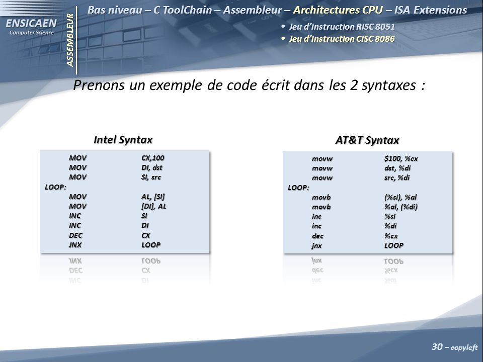 Prenons un exemple de code écrit dans les 2 syntaxes :