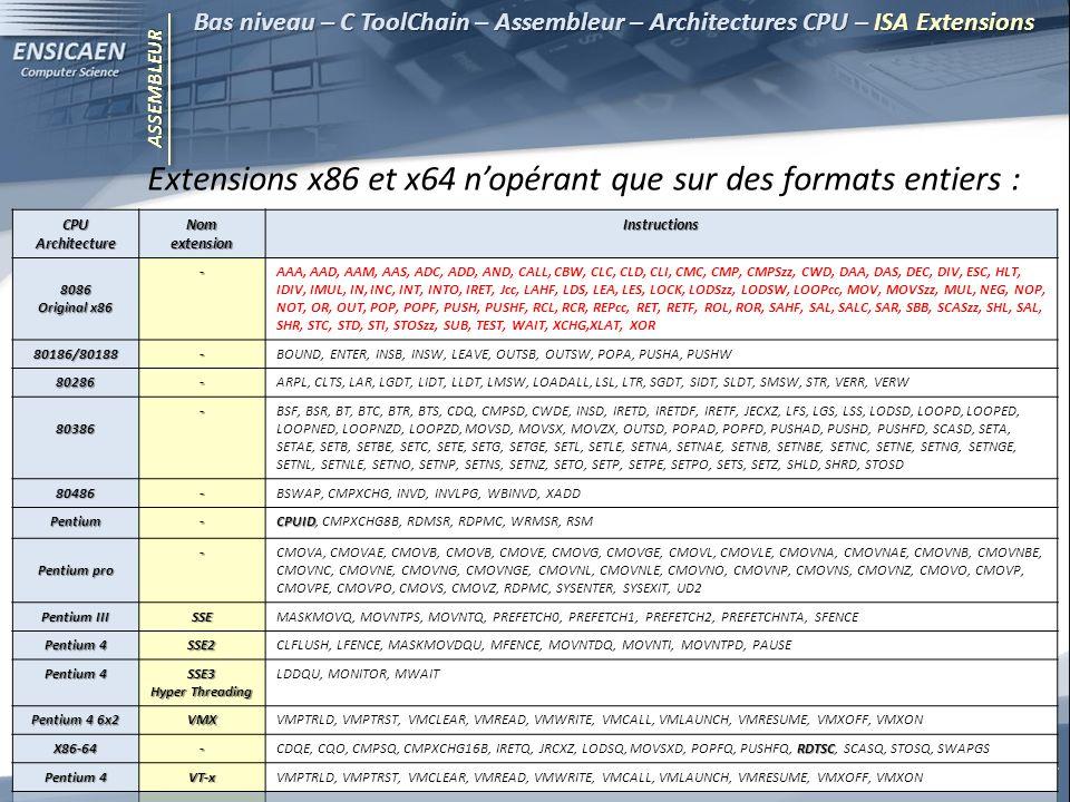 Extensions x86 et x64 n'opérant que sur des formats entiers :