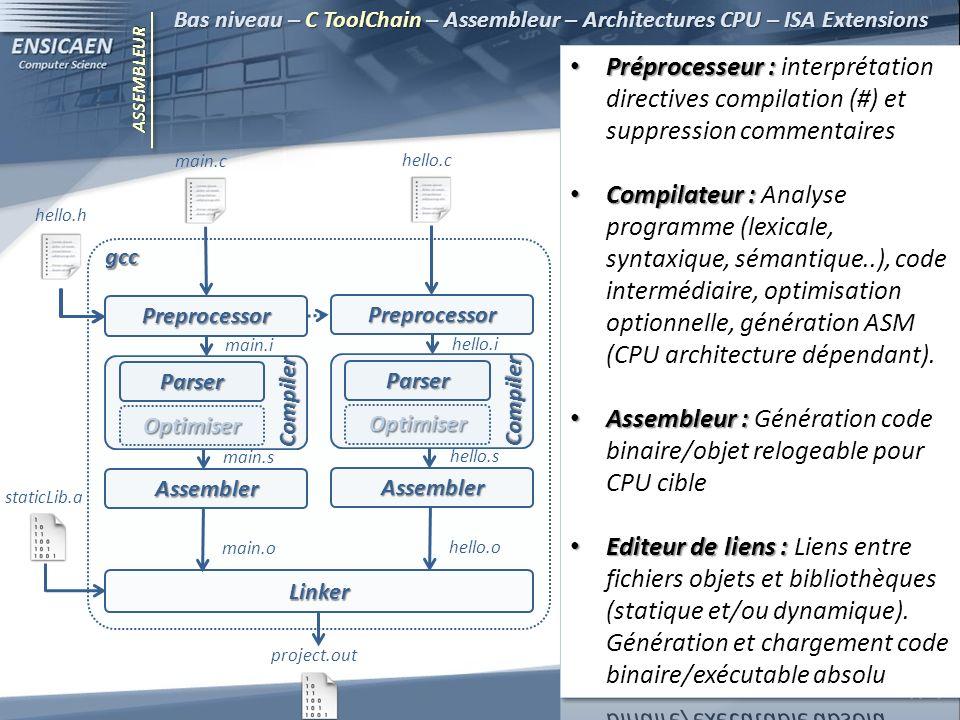 Assembleur : Génération code binaire/objet relogeable pour CPU cible