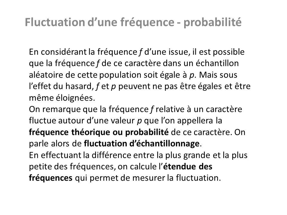 Fluctuation d'une fréquence - probabilité
