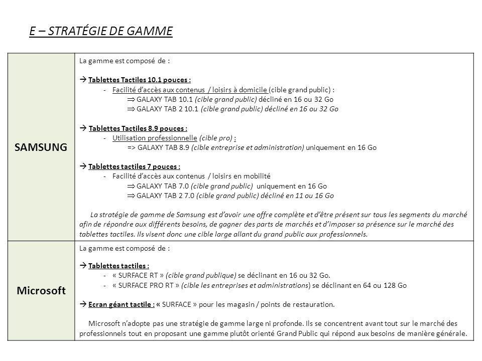 E – STRATÉGIE DE GAMME SAMSUNG Microsoft La gamme est composé de :