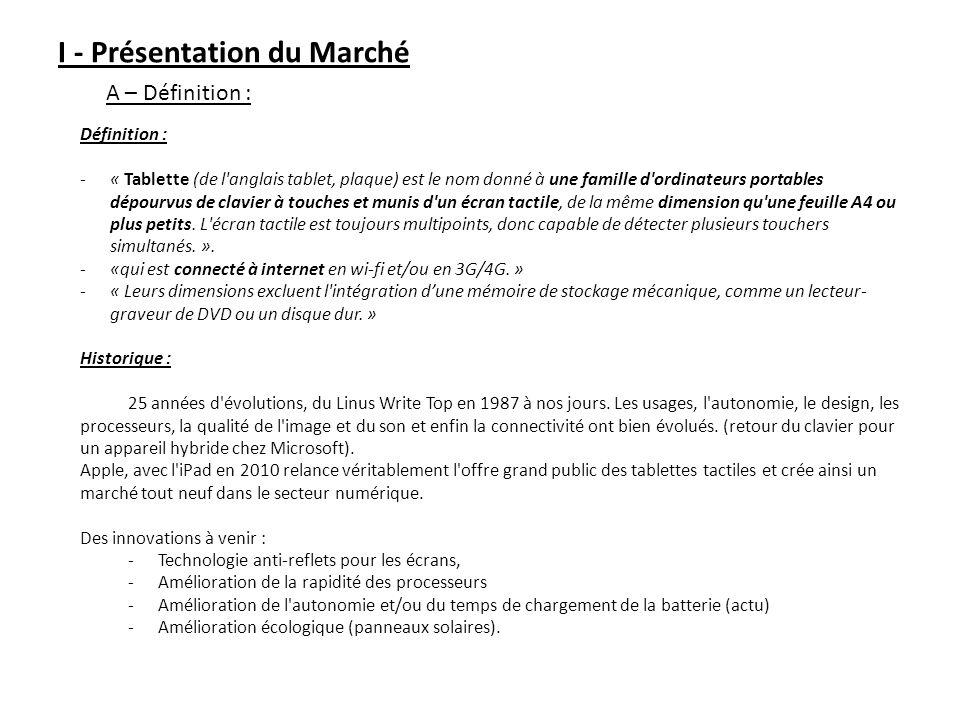 I - Présentation du Marché A – Définition :