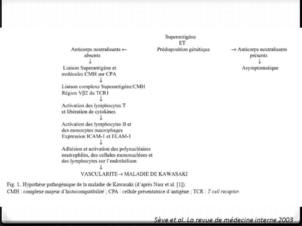 Sève et al. La revue de médecine interne 2003