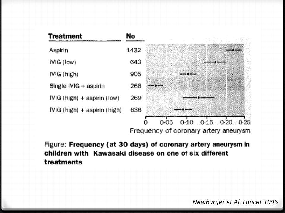 Newburger et Al. Lancet 1996
