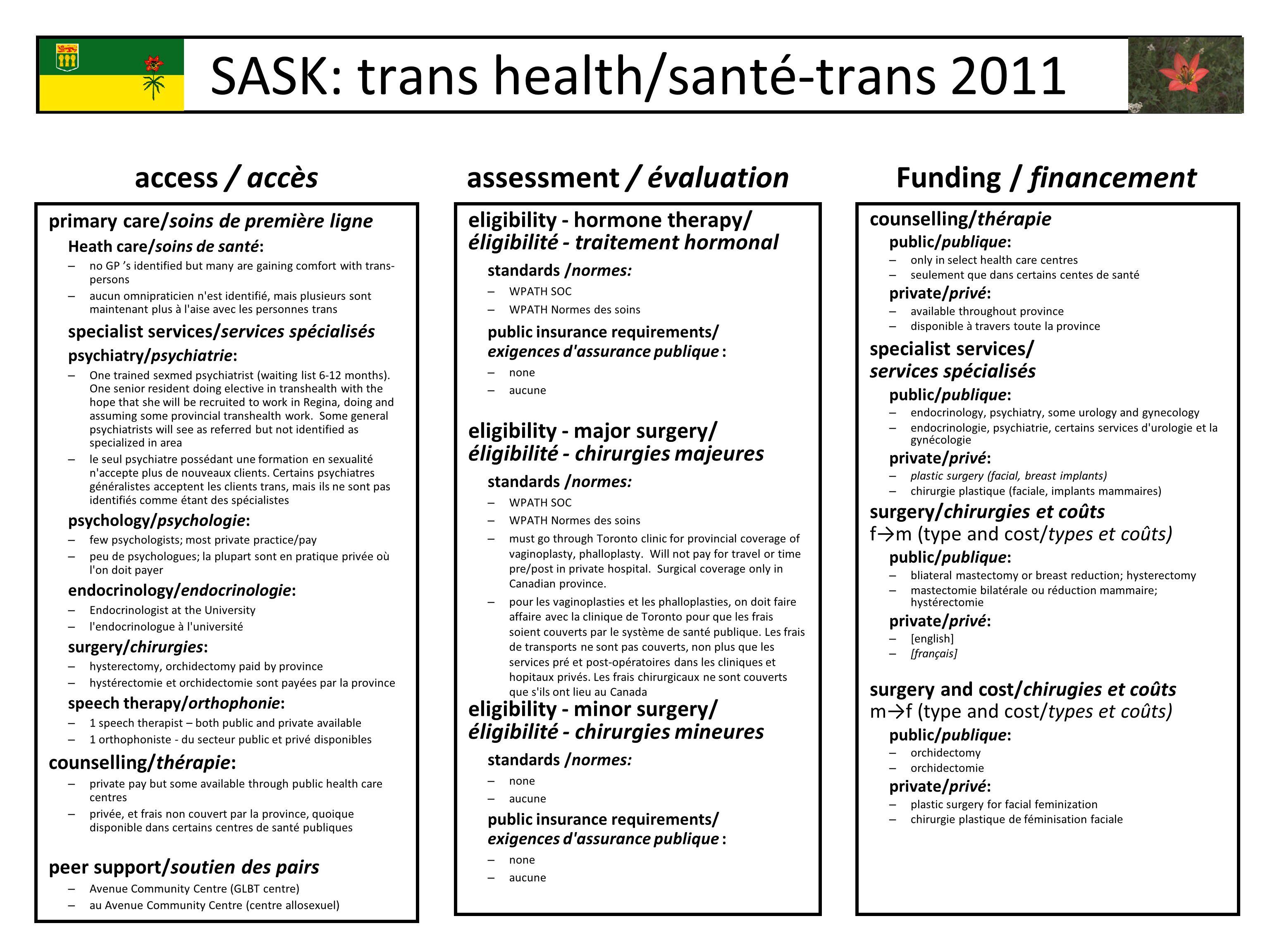 SASK: trans health/santé-trans 2011