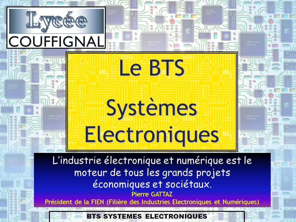 Systèmes Electroniques