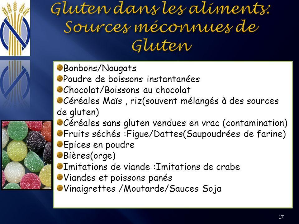 Gluten dans les aliments: Sources méconnues de Gluten