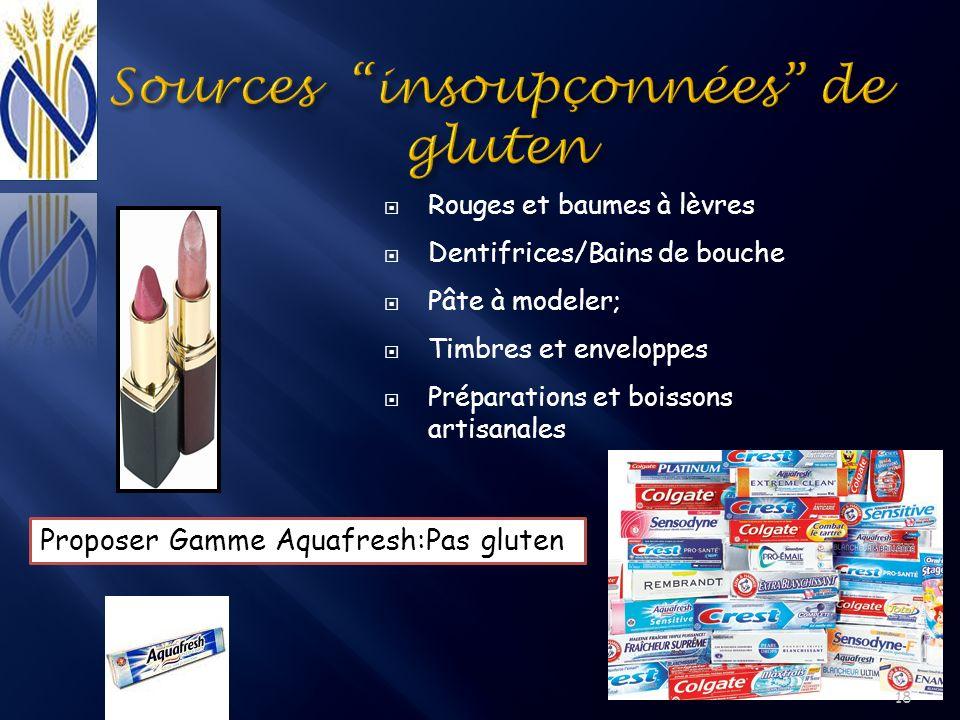 Sources insoupçonnées de gluten