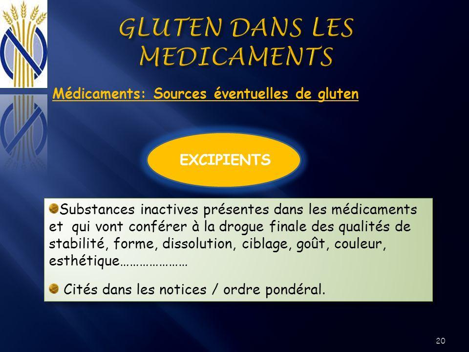 GLUTEN DANS LES MEDICAMENTS