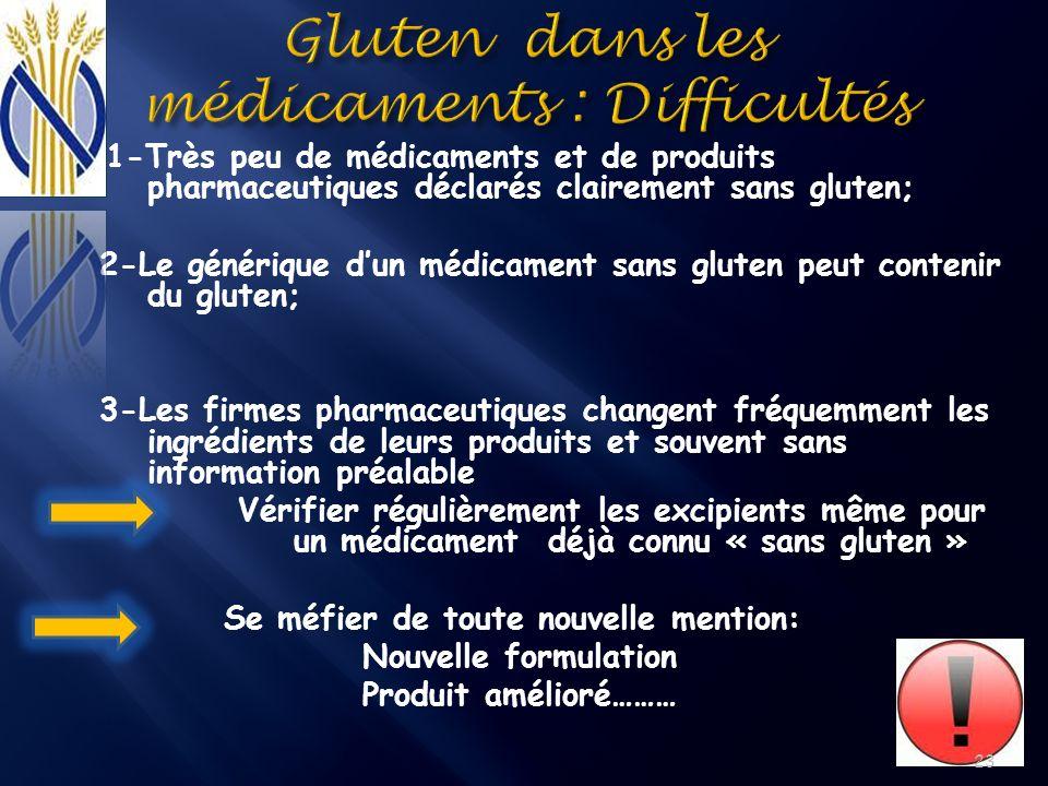 Gluten dans les médicaments : Difficultés