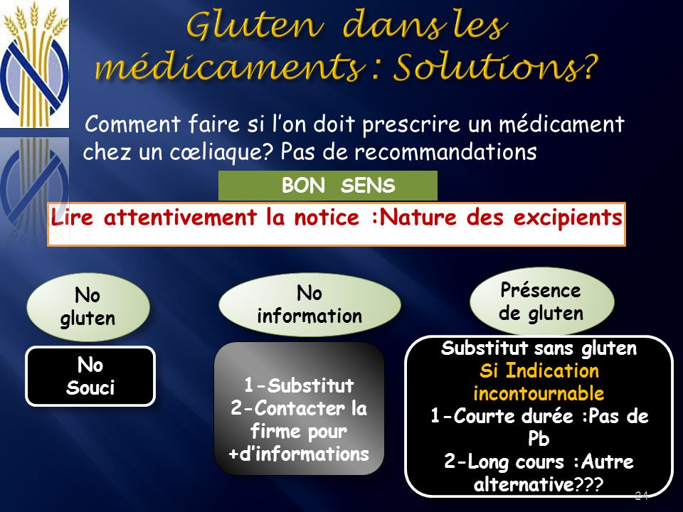 Gluten dans les médicaments : Solutions