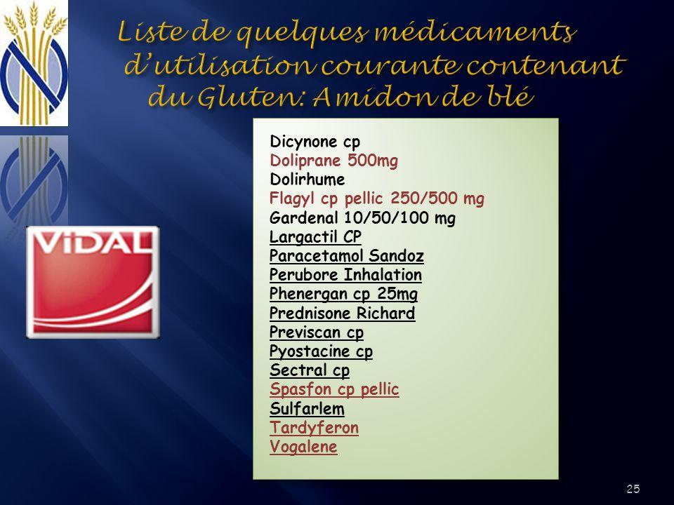 Liste de quelques médicaments