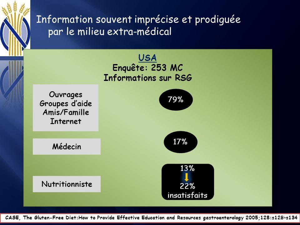 Information souvent imprécise et prodiguée par le milieu extra-médical
