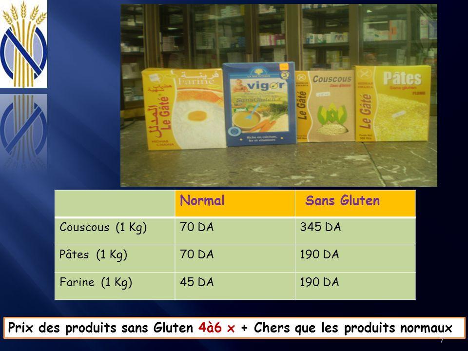 Prix des produits sans Gluten 4à6 x + Chers que les produits normaux
