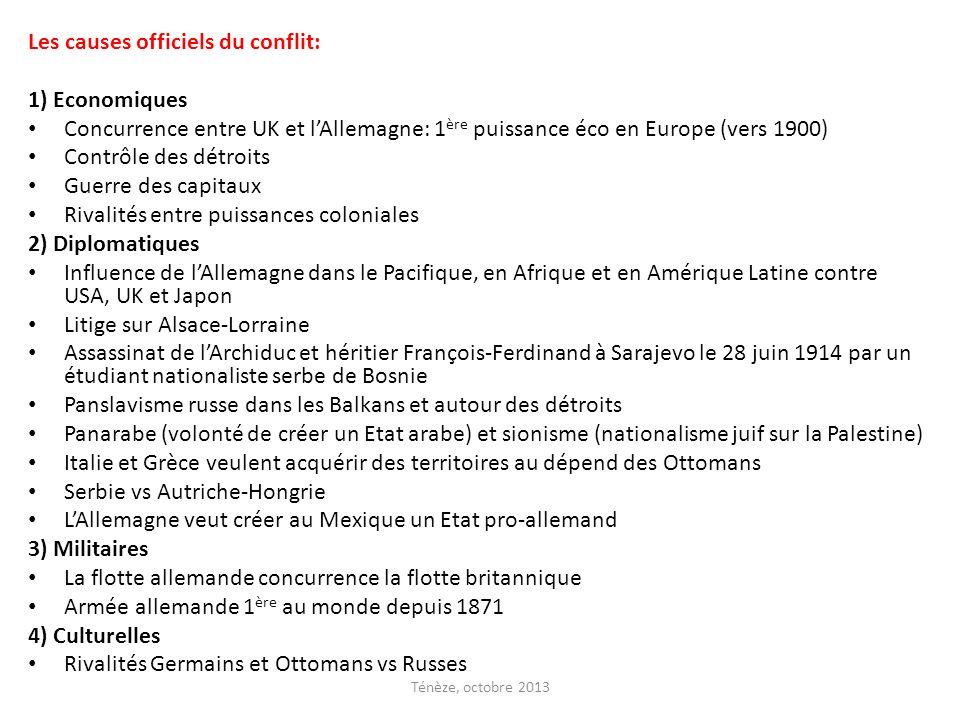 Les causes officiels du conflit: 1) Economiques