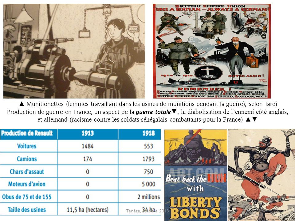 ▲ Munitionettes (femmes travaillant dans les usines de munitions pendant la guerre), selon Tardi Production de guerre en France, un aspect de la guerre totale▼, la diabolisation de l'ennemi côté anglais, et allemand (racisme contre les soldats sénégalais combattants pour la France) ▲▼