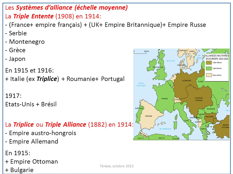 Les Systèmes d'alliance (échelle moyenne) La Triple Entente (1908) en 1914: - (France+ empire français) + (UK+ Empire Britannique)+ Empire Russe - Serbie - Montenegro - Grèce - Japon En 1915 et 1916: + Italie (ex Triplice) + Roumanie+ Portugal 1917: Etats-Unis + Brésil La Triplice ou Triple Alliance (1882) en 1914: - Empire austro-hongrois - Empire Allemand En 1915: + Empire Ottoman + Bulgarie