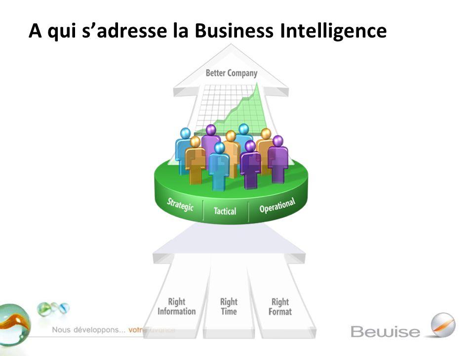 A qui s'adresse la Business Intelligence