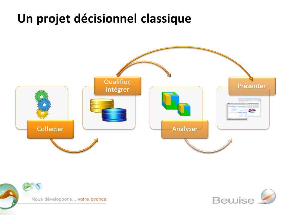 Un projet décisionnel classique