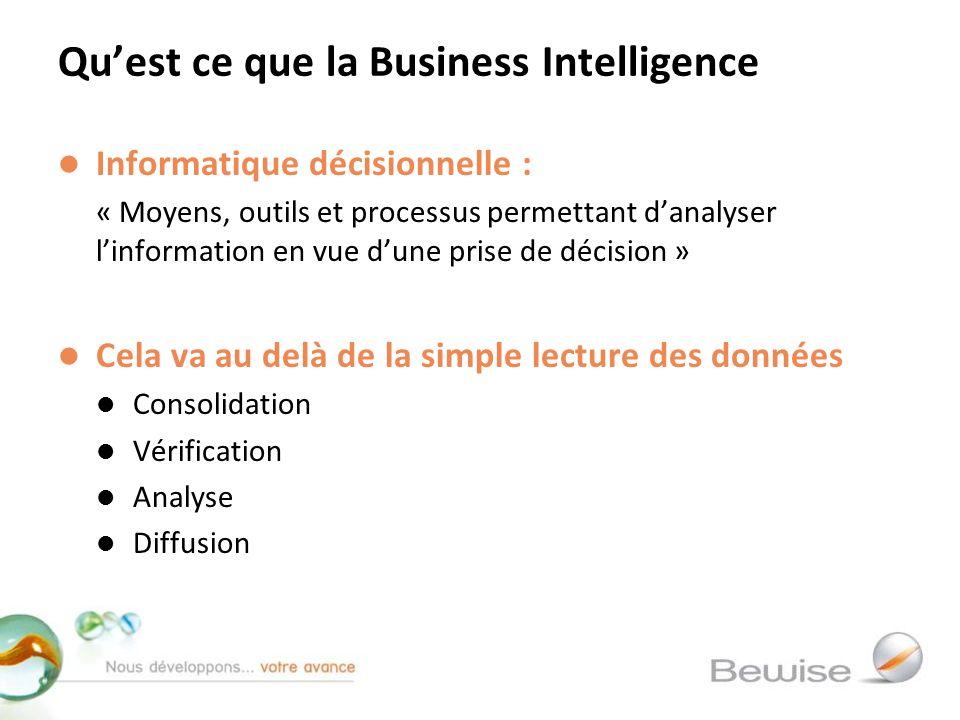 Qu'est ce que la Business Intelligence