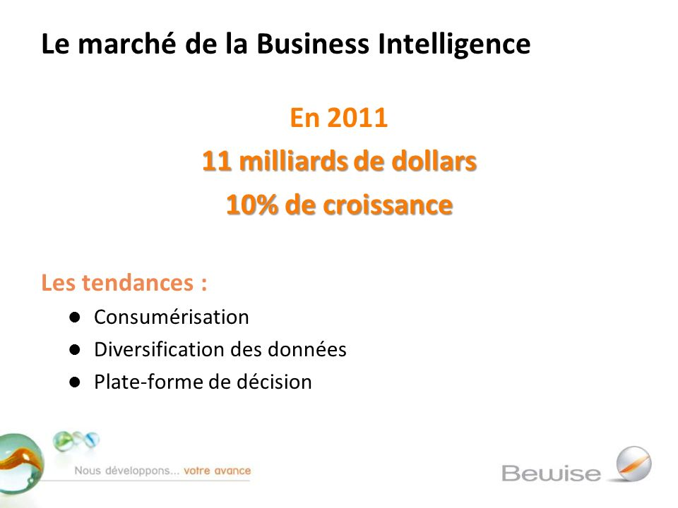 Le marché de la Business Intelligence